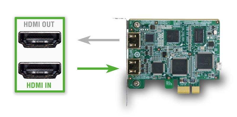 HDC-301EL – HDMI Video Capture Card