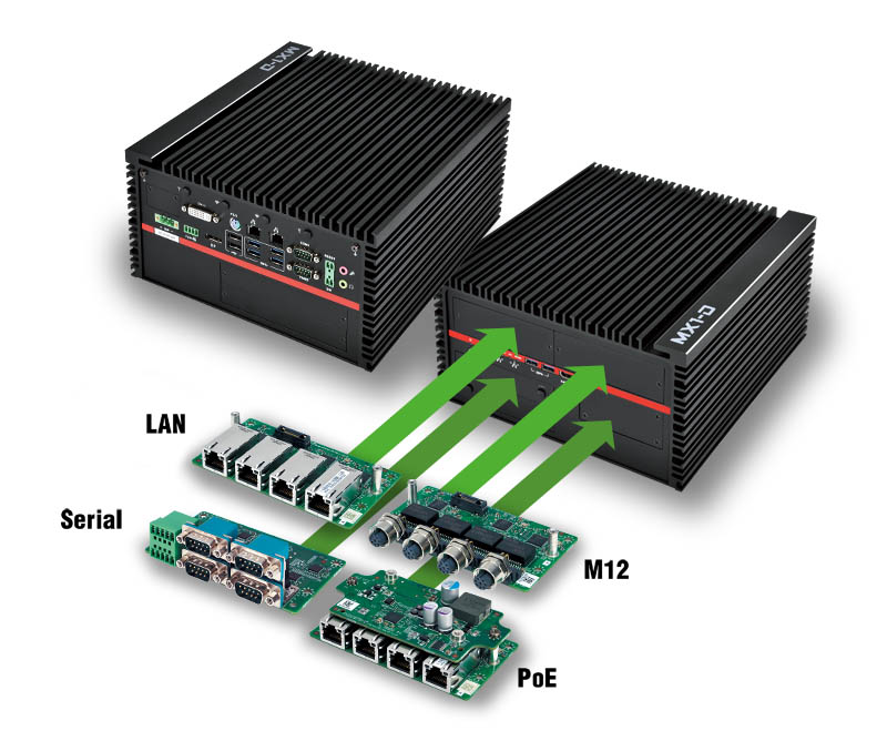 NVIDIA® GPU Cloud Modularer Edge Server