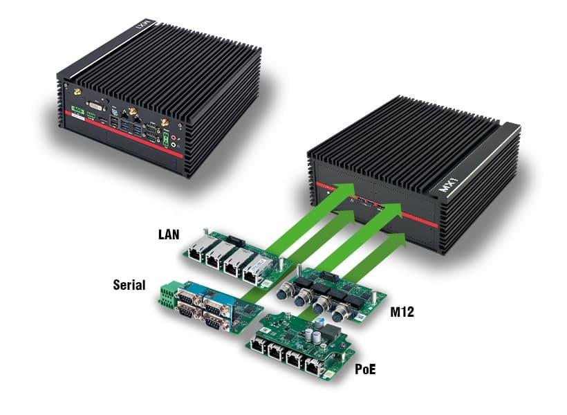 MX1-10FEP – Modularer Embedded PC mit XEON Rechenpower