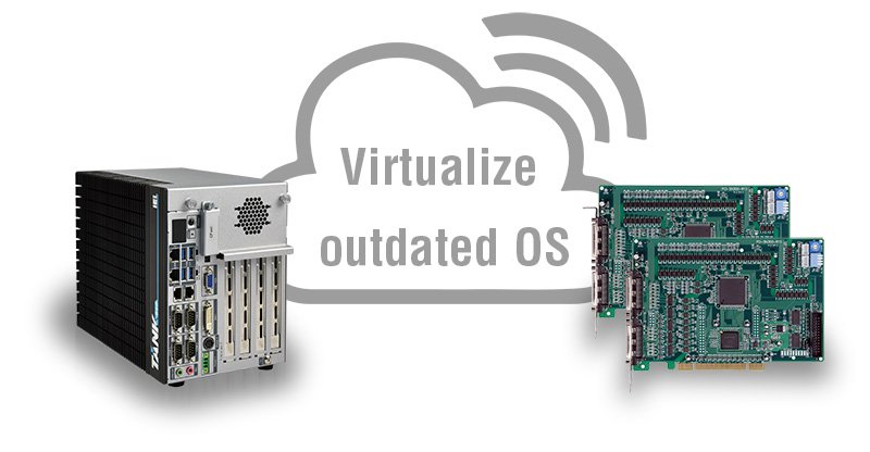 QGW Serie - Retrofit durch Virtualisierung und direkten I/O Zugriff